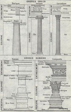 1952 French Architectural Plate Greek and Roman Columns; Dimensions and proportions of ancient classical architecture.