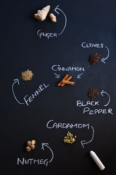 Indian Chai Tea Seasonings Put all in a pot of milk, bring to a boil, then simmer and add tea bags.