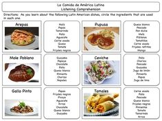 Latin American food unit ideas for Spanish class.