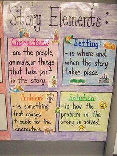 Story elements anchor chart - great for supporting beginner readers during readers workshop, or guided reading Kindergarten Reading, Reading Activities, Teaching Reading, Reading Skills, Guided Reading, Teaching Ideas, Reading Strategies, Kindergarten Anchor Charts, Reading Projects