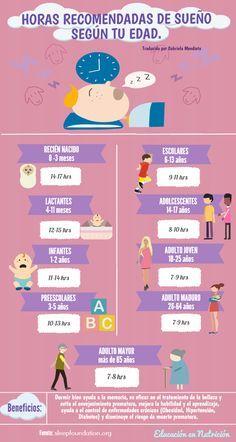 Horas recomendadas de sueño según tu edad