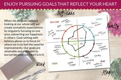 The Inspired Year Planner will help you become more organized and balanced by giving you a place to document goals, daily focus and schedule.
