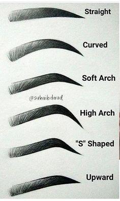 On point Drawing Eyebrows Eye Brow Drawing Shapes Of Eyebrows Drawing Face Shapes How To Pluck Eyebrows Eyebrow Shading How To Shape Eyebrows Korean Eyebrows Drawings Of. Eyebrow Makeup Tips, Makeup Hacks, Eye Makeup, Makeup Eyebrows, Blonde Eyebrows, Eye Brows, Makeup Ideas, How To Makeup, Anime Eyebrows