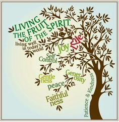 fruit of the spirit clip art - Google Search