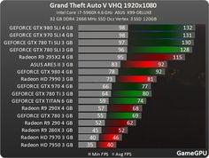 GTA5 PC판 출시~! 그래픽카드 사양은 어떻게 될까?