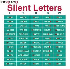 Silent letters in english words. Advanced English Grammar, English Grammar Tenses, English Phonics, Teaching English Grammar, English Writing Skills, Grammar And Vocabulary, English Language Learning, English Lessons, English Vocabulary