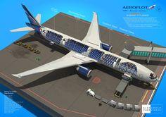 Boeing 777-300ER Cutaway Diagram on Behance