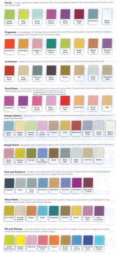 Colors palette meanings