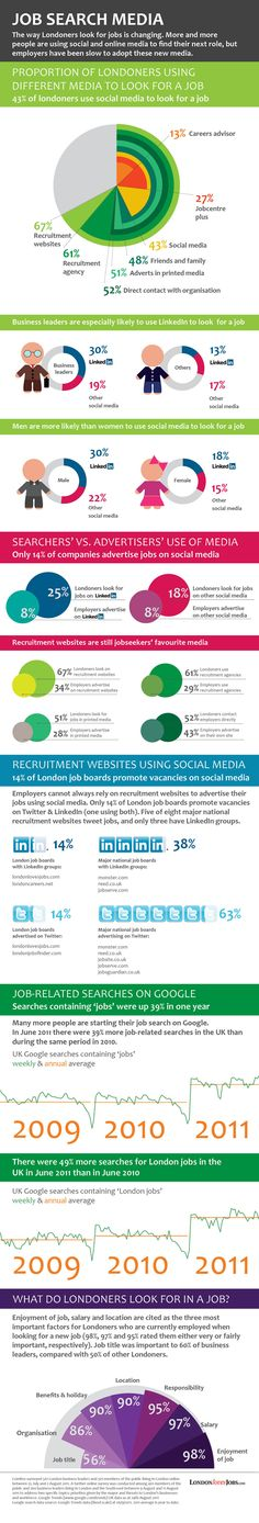Job Search Media.    University of Roehampton Online:http://www.roehampton-online.com/About%20Us/Roehampton%20London.aspx?ref=4231900