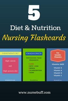 5 Diet and Nutrition #Nursing #Mnemonics: http://www.nursebuff.com/nutrition-nursing-mnemonics/