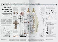Manuel Cabrera Patiño: Papa Francisco