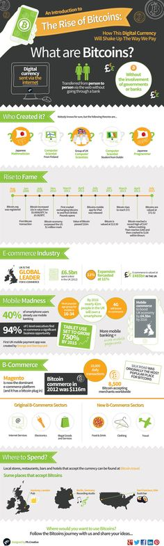#Bitcoins -Infographic http://www.scoop.it/t/about-bitcoin Great Bitcoin…