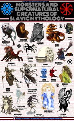 Tagged with monsters, awesome, the more you know, storytime, mythology; World Mythology Gif Passion, Eslava, World Mythology, Myths & Monsters, Religion, Legends And Myths, Mythological Creatures, Mythological Monsters, Urban Legends