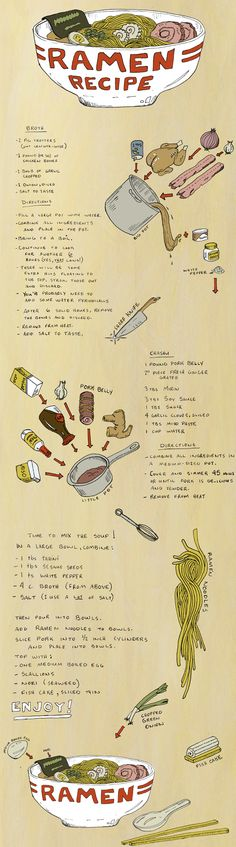 I love this illustrated ramen recipe! People are so creative :)Tonkatsu Ramen, Recipe Comix by Aaron Lloyd Barr