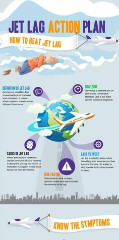 Travel Infographics - Page 9 of 14 - NerdGraph Infographics Overseas Travel, Time Zones, Jet Lag, Croatia, Infographic, Fine Jewelry, Journey, Action, How To Plan