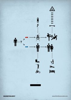 The history of Matrix