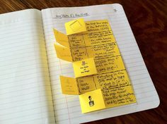 cheesemonkey wonders: Starting the New Year Right — Buckle Up for Week 1....cool page for key parts of interactive student notebook