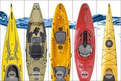 5 Best Kayaks - Gear Patrol com Via… Canoe Camping, Canoe And Kayak, Camping And Hiking, Camping Gear, Outdoor Camping, Canoe Boat, Outdoor Gear, Backpacking, Kayak Fishing