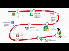 ▶ Creando infografías desde Google Drawing - YouTube