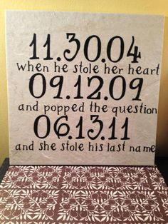 Wedding Announcement Tile. I've always loved this idea & I am glad to finally see one with a time frame of more than a year between meeting & married