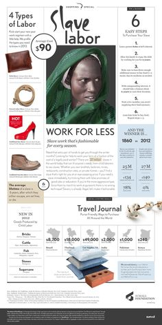 Slave Labor, an infographic umAll Offers Its Data Analytics Capabilities  To Help Shed More Light on Human Trafficking