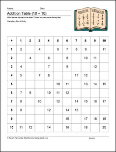 Math Worksheets - Addition Facts in Tables: Addition Facts - Worksheet 1