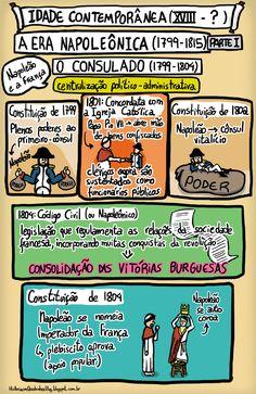 História em Quadrinhos!: A Era Napoleônica - Idade Contemporânea - Parte I (O Consulado)