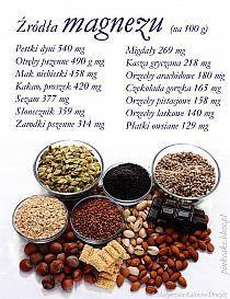 Real Food Recipes, Vegan Recipes, Wellness, Menu Planning, Vegan Friendly, Natural Health, Healthy Lifestyle, Healthy Living, Good Food