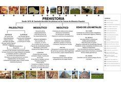 PREHISTORIA-01.jpg (1600×1131)
