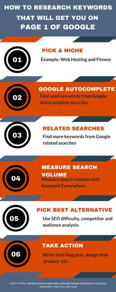 Want to rank high on Google. Here are tips that will help you to research keywords that will help you to rank high on Google.