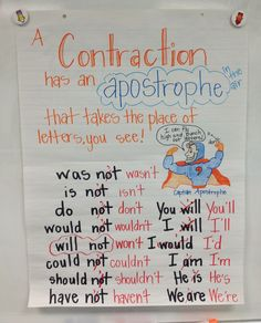 Contraction anchor chart- Pinterest inspired