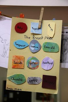 Breastplate craft