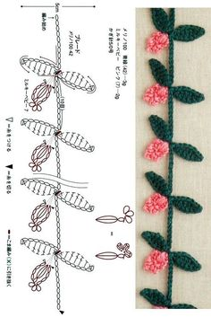 Crochet Leaf Patterns, Crochet Lace Edging, Crochet Diagram, Crochet Chart, Irish Crochet, Diy Crochet, Crochet Designs, Crochet Bouquet, Crochet Stitches For Beginners