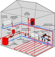Question: Taco Zone Valve Operating Diagnosis & Repair Forgive Me For The Long Intro, I Want To Make Sure You Have Proper Context. Hydronic Heating, Underfloor Heating, Solar Water Heater, Water Heating, Plumbing Drawing, Water Company, Radiant Floor, Radiant Heat, Heating Systems