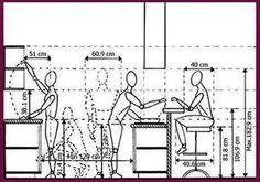 Custom kitchen design, Chicago IL, Ergonomics, Anthropometrics, and Biomechanics Cafe Design, House Design, Interior Design, Café Bar, Restaurant Design, Restaurant Booth, Architecture Details, Planer, Coffee Shop