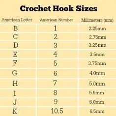 Vintage Crochet Bikini Pattern Beach Bikini - PDF Instant D Crochet Hook Sizes Chart, Crochet Chart, Crochet Basics, Crochet For Beginners, Crochet Stitches, Crochet Hooks, Crochet Patterns, Size Chart, Crochet Mask