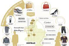Desde $11,7 millones puede armar su 'look' con las mejores marcas de lujo
