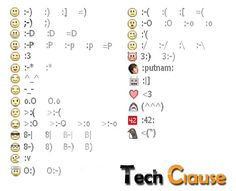 The Complete List of New Facebook Emoticons/Smileys | TechClause - Technology | Blogging | Social Media | SEO