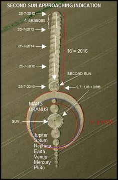 001 ET Message Crop Circle Translation. by R71 ALIENS AND