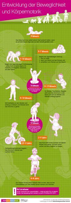 """Abbildung Plakat """"Entwicklung der Beweglichkeit und Körpermotorik"""""""