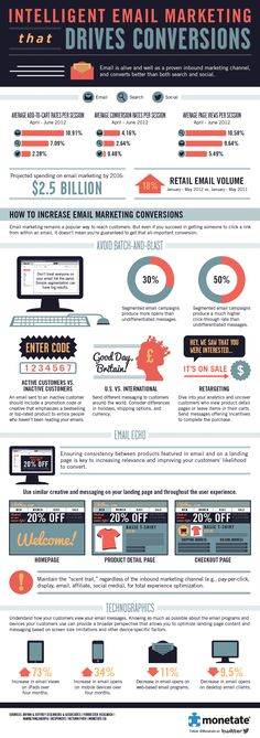 Email Marketing Converts Better Than Search, Social Media, Says Study #Infographic