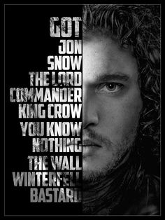 Poster of GAME OF THRONES on Behance