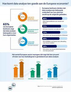 Onderzoek BSA | The Software Alliance: data-analyse belangrijk voor bijna twee derde van bedrijven - http://datacenterworks.nl/2014/12/19/onderzoek-bsa-the-software-alliance-data-analyse-belangrijk-voor-bijna-twee-derde-van-bedrijven/