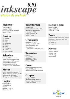 Atajos de teclado para Inkscape