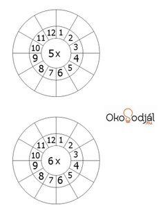 Multiplication 5 and 6 Szorzótábla 5-6