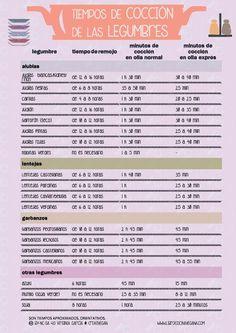 Tiempos de remojo y cocción de las legumbres   Libro Cocina Vegana
