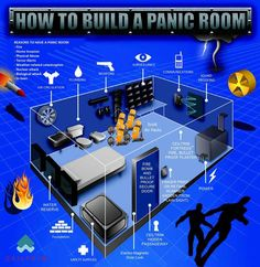 CEILTRIM Panic Rooms, CHE Hidden Passageways with our Bullet/Fire Proof Plaster... High Tech Safe Rooms Panic Rooms