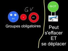 Grammaire 3D Groupes dans la phrase - YouTube