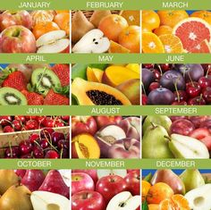 What is Fruitarianism? | The Fruitarian