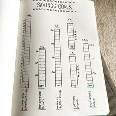Traffic and Income Report - August, 2015 - Finance tips, saving money, budgeting planner Bullet Journal Book, M3 Journal, Bullet Journal Disney, Bullet Journal Harry Potter, Bullet Journal Ideas Pages, Bullet Journal Spread, Journal Layout, Journal Pages, Bullet Journal Savings Tracker